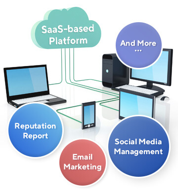 Shooger - SaaS DIY Digital Marketing Platform